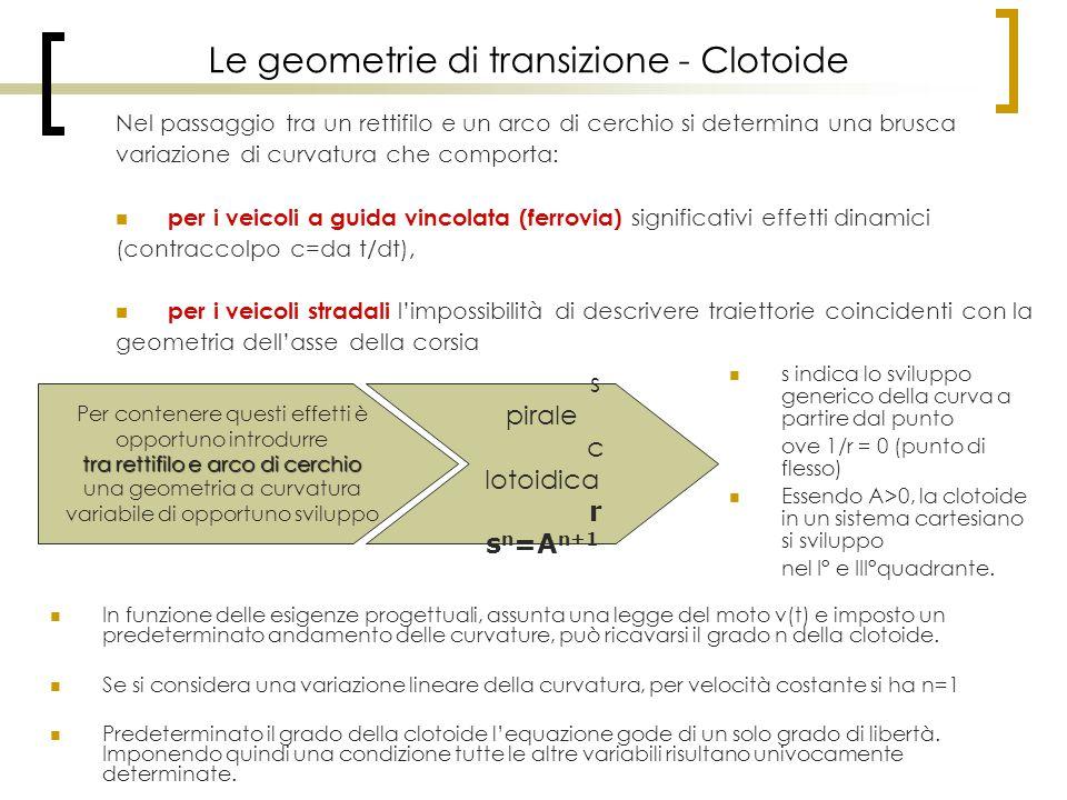 Le geometrie di transizione - Clotoide Nel passaggio tra un rettifilo e un arco di cerchio si determina una brusca variazione di curvatura che comport