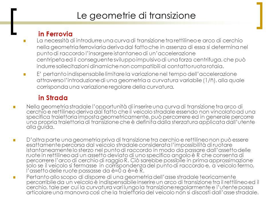 Le geometrie di transizione La necessità di introdurre una curva di transizione tra rettilineo e arco di cerchio nella geometria ferroviaria deriva da
