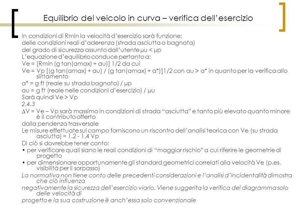 Equilibrio del veicolo in curva – verifica dell'esercizio In condizioni di Rmin la velocità d'esercizio sarà funzione: delle condizioni reali d'aderen