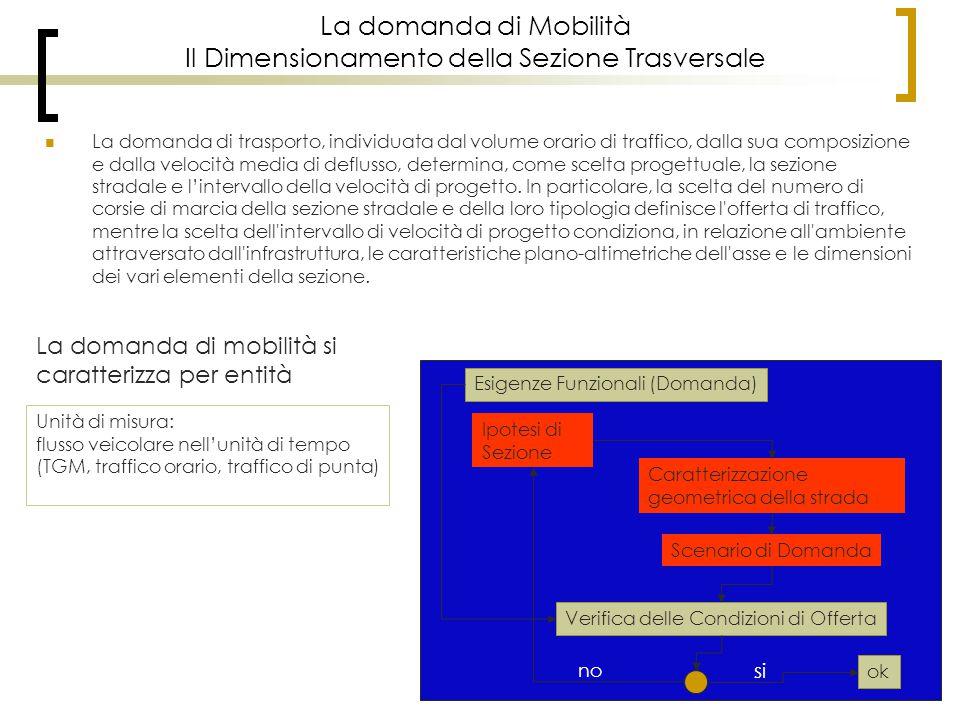 La domanda di Mobilità Il Dimensionamento della Sezione Trasversale Unità di misura: flusso veicolare nell'unità di tempo (TGM, traffico orario, traff