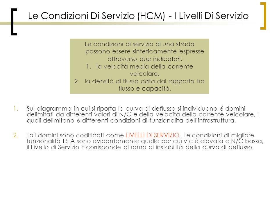 Le Condizioni Di Servizio (HCM) - I Livelli Di Servizio 1.Sul diagramma in cui si riporta la curva di deflusso si individuano 6 domini delimitati da d
