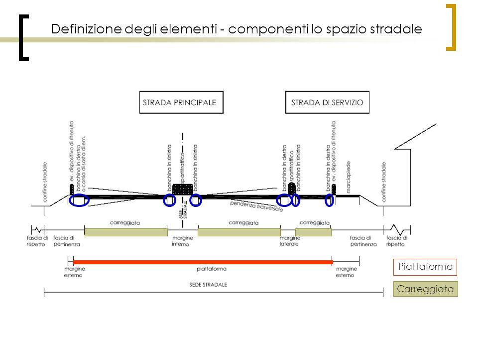 Definizione degli elementi - componenti lo spazio stradale Piattaforma Carreggiata