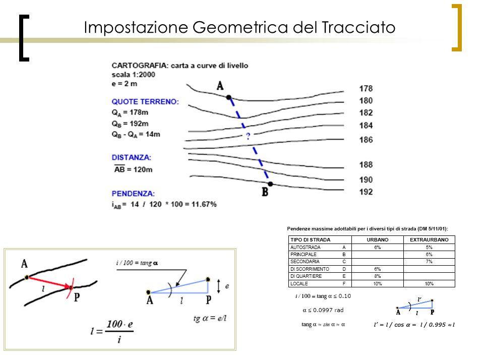 Impostazione Geometrica del Tracciato
