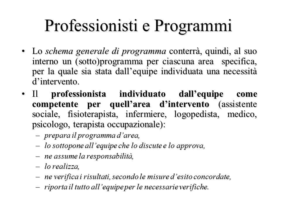 Schemi di Progetto e Programmi