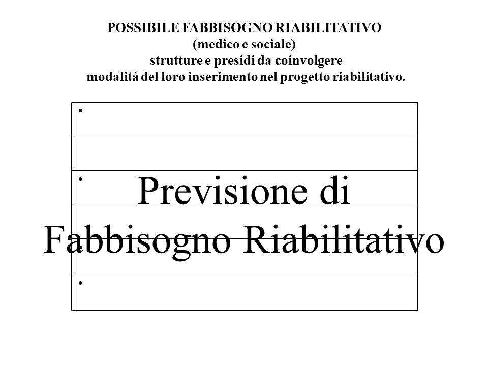 PROGRAMMI Paziente: Data: SITUAZIONE ATTUALE DEL PAZIENTE (per Aree) ELENCO OBIETTIVI In ORDINE DI PRIORITA METODOLOGIE OPERATIVE E CRITERI DI VERIFICA OPERATORIRISULTATO 1 - Stabilità Internistica 2 - Funzioni Vitali di base 3 -Funzioni Senso- Motorie 4 - Mobilità-Trasferimenti Scheda Programmi 1