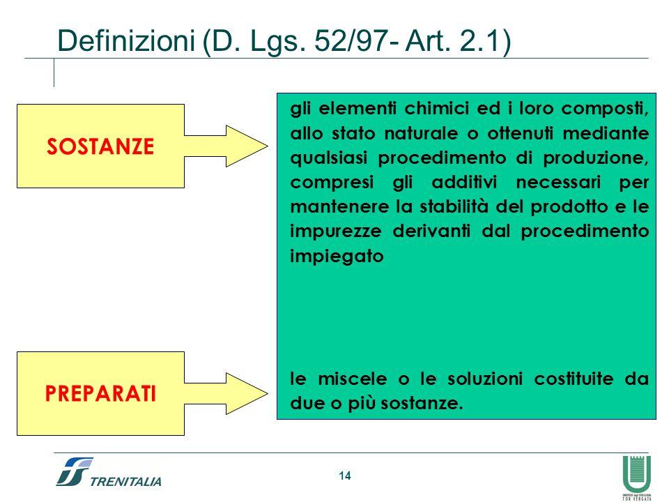 14 SOSTANZE gli elementi chimici ed i loro composti, allo stato naturale o ottenuti mediante qualsiasi procedimento di produzione, compresi gli additi