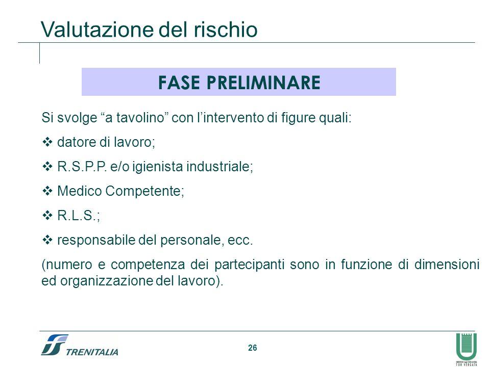 """26 Valutazione del rischio FASE PRELIMINARE Si svolge """"a tavolino"""" con l'intervento di figure quali:  datore di lavoro;  R.S.P.P. e/o igienista indu"""
