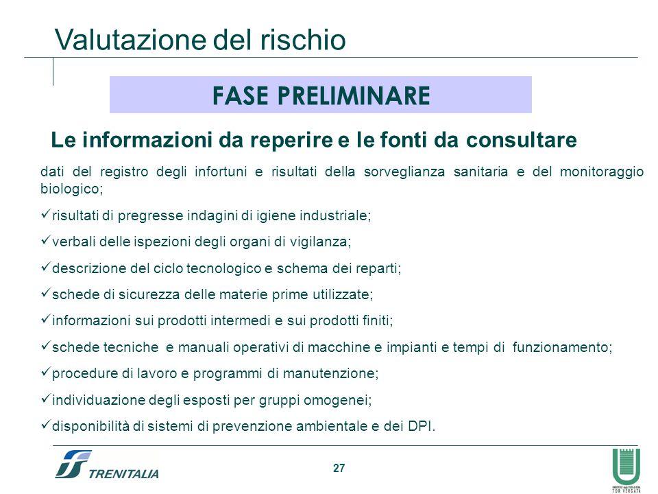 27 Valutazione del rischio FASE PRELIMINARE Le informazioni da reperire e le fonti da consultare dati del registro degli infortuni e risultati della s