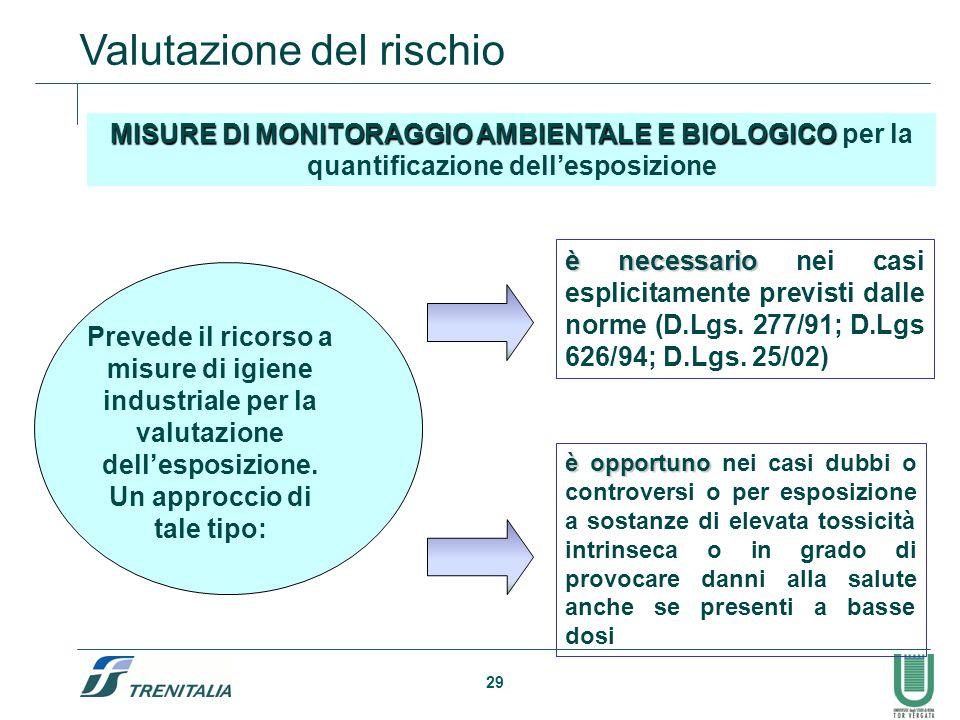 29 MISURE DI MONITORAGGIO AMBIENTALE E BIOLOGICO MISURE DI MONITORAGGIO AMBIENTALE E BIOLOGICO per la quantificazione dell'esposizione Prevede il rico