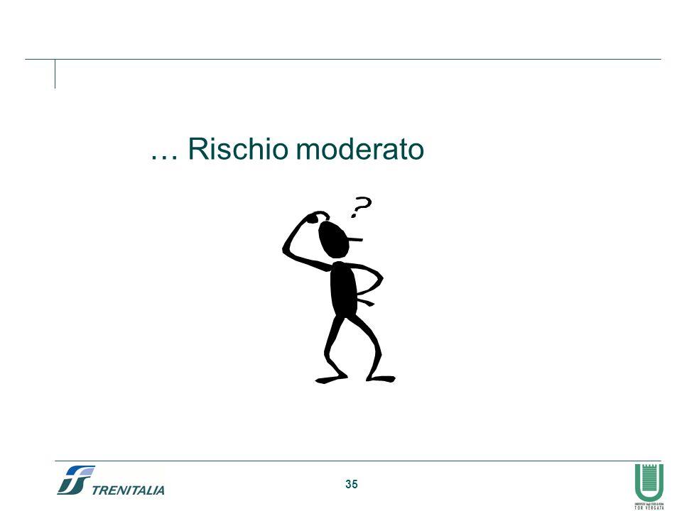 35 … Rischio moderato