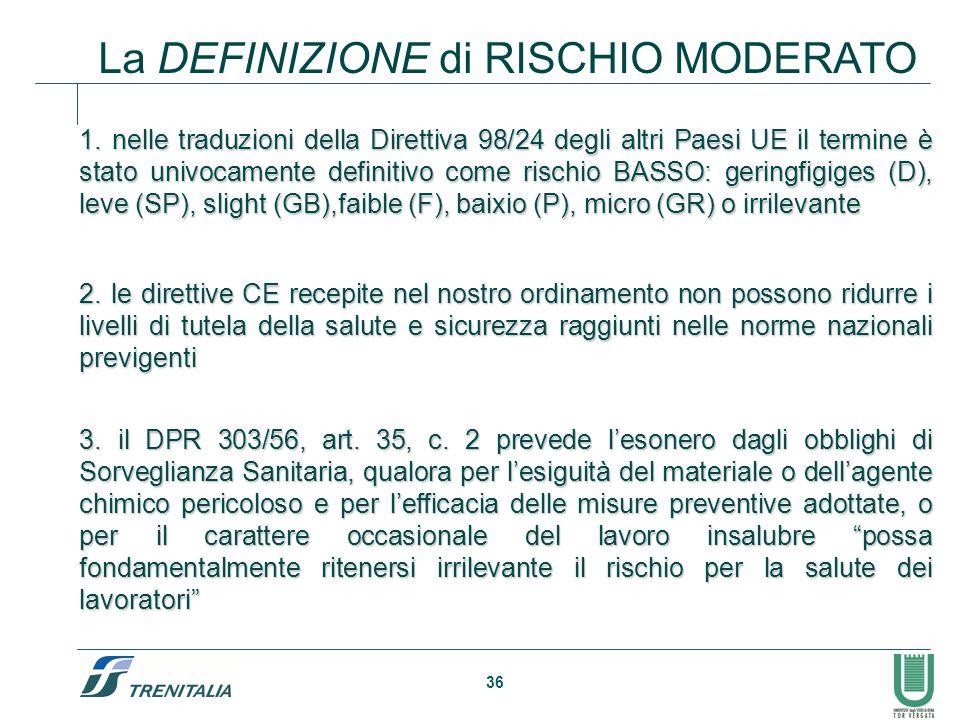 36 La DEFINIZIONE di RISCHIO MODERATO 1. nelle traduzioni della Direttiva 98/24 degli altri Paesi UE il termine è stato univocamente definitivo come r