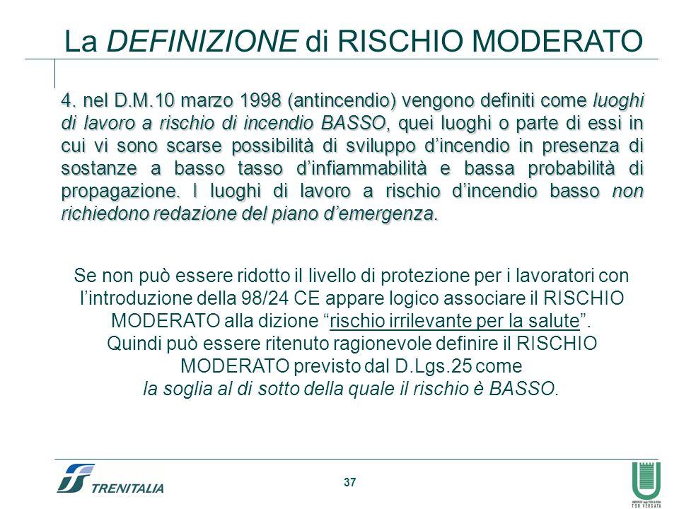 37 La DEFINIZIONE di RISCHIO MODERATO 4. nel D.M.10 marzo 1998 (antincendio) vengono definiti come luoghi di lavoro a rischio di incendio BASSO, quei