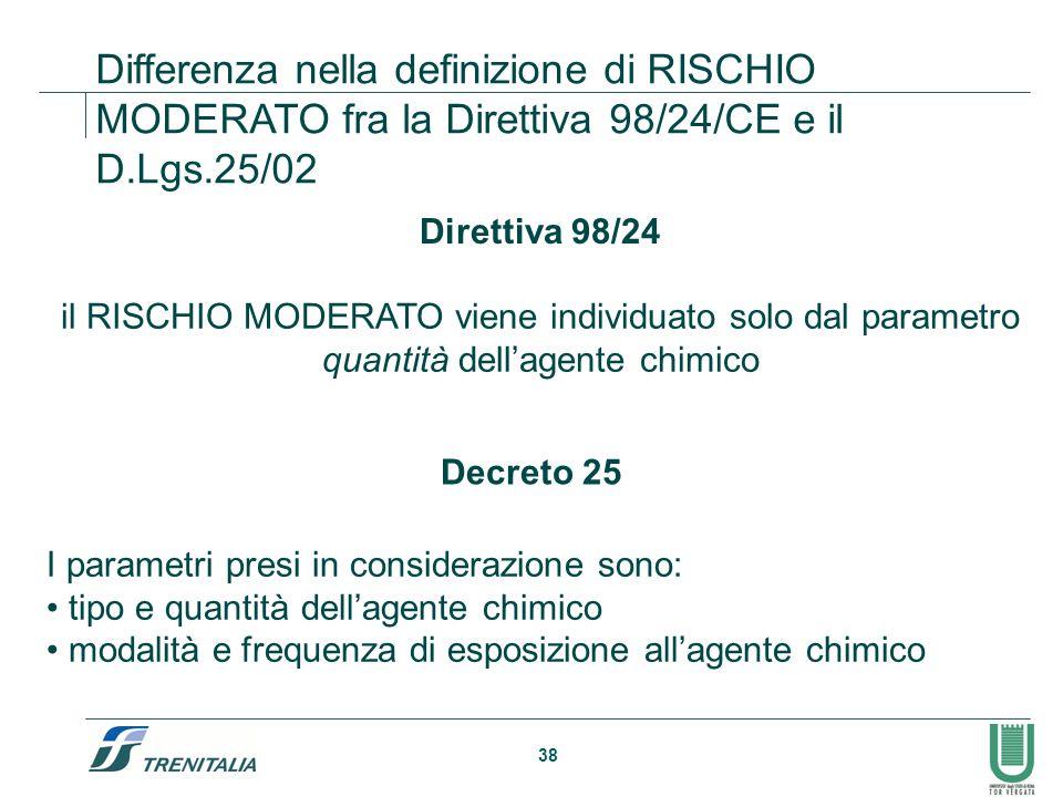 38 Differenza nella definizione di RISCHIO MODERATO fra la Direttiva 98/24/CE e il D.Lgs.25/02 Direttiva 98/24 il RISCHIO MODERATO viene individuato s