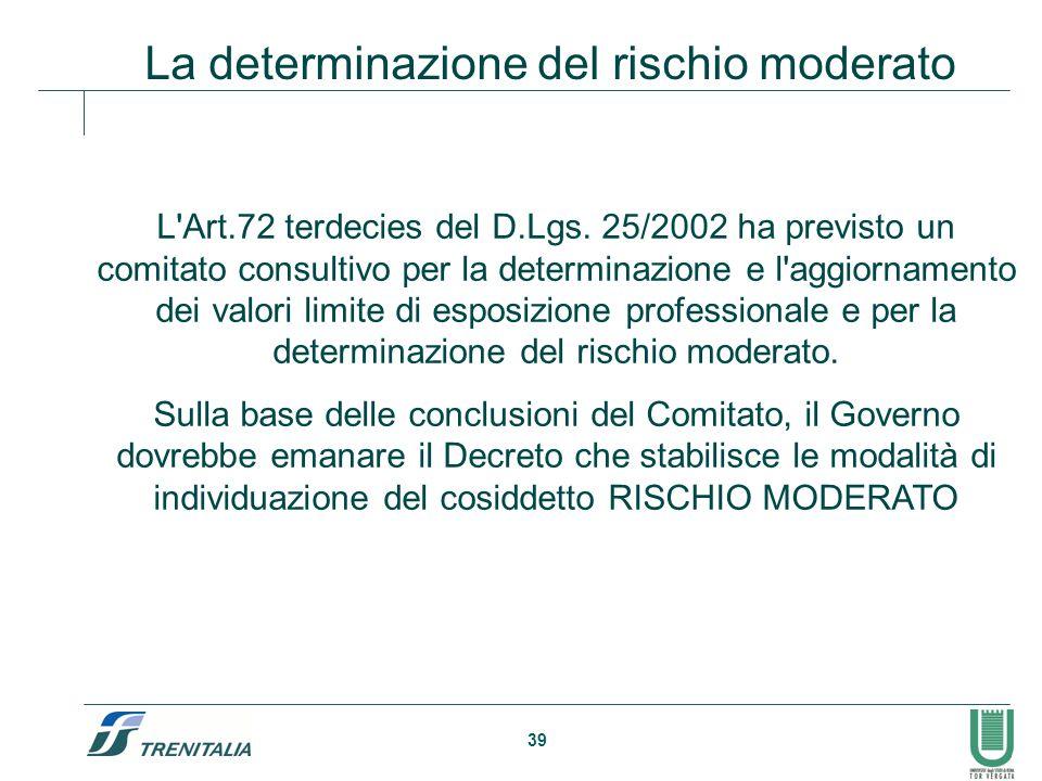 39 La determinazione del rischio moderato L'Art.72 terdecies del D.Lgs. 25/2002 ha previsto un comitato consultivo per la determinazione e l'aggiornam