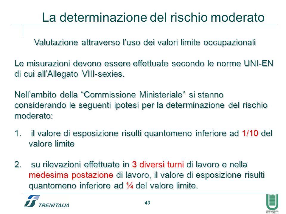 43 La determinazione del rischio moderato Le misurazioni devono essere effettuate secondo le norme UNI-EN di cui all'Allegato VIII-sexies. Nell'ambito