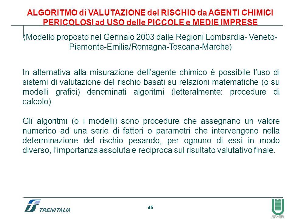 45 ALGORITMO di VALUTAZIONE del RISCHIO da AGENTI CHIMICI PERICOLOSI ad USO delle PICCOLE e MEDIE IMPRESE (Modello proposto nel Gennaio 2003 dalle Reg