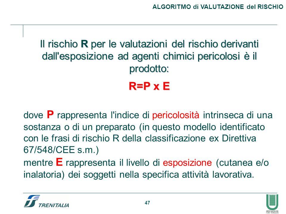 47 Il rischio R per le valutazioni del rischio derivanti dall'esposizione ad agenti chimici pericolosi è il prodotto: R=P x E dove P rappresenta l'ind