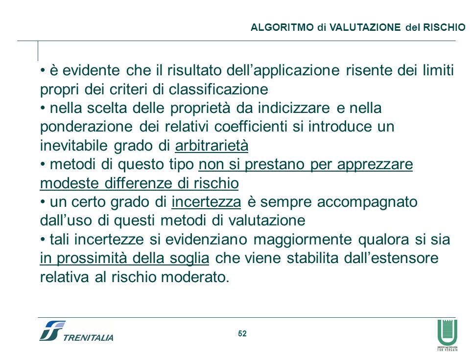 52 ALGORITMO di VALUTAZIONE del RISCHIO è evidente che il risultato dell'applicazione risente dei limiti propri dei criteri di classificazione nella s