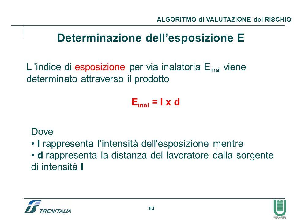 53 ALGORITMO di VALUTAZIONE del RISCHIO Determinazione dell'esposizione E L 'indice di esposizione per via inalatoria E inal viene determinato attrave