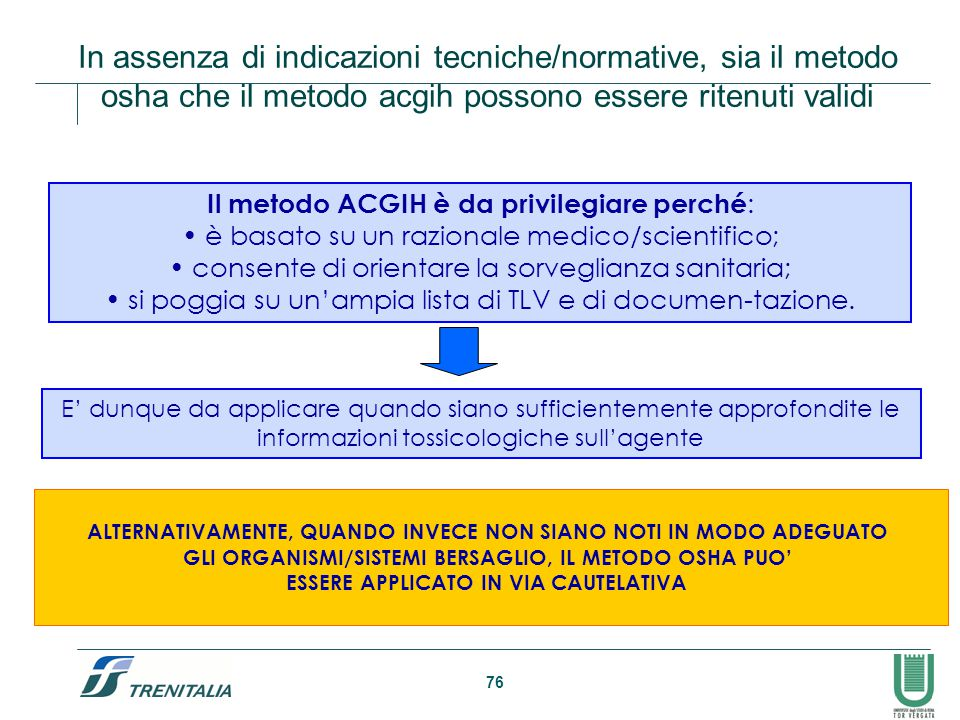 76 In assenza di indicazioni tecniche/normative, sia il metodo osha che il metodo acgih possono essere ritenuti validi Il metodo ACGIH è da privilegia