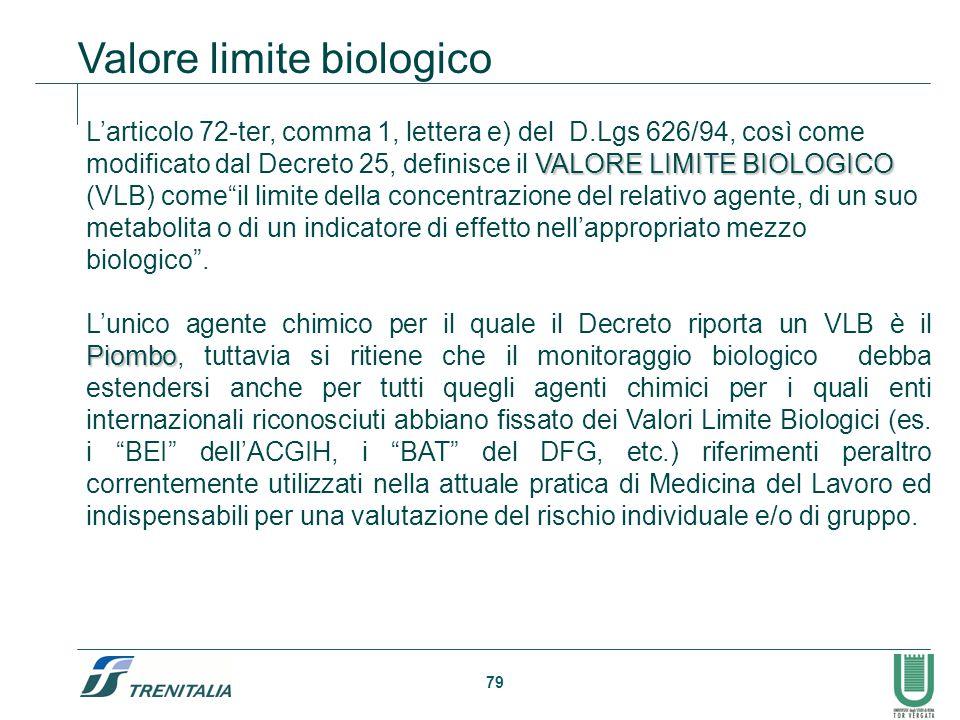 79 VALORE LIMITE BIOLOGICO L'articolo 72-ter, comma 1, lettera e) del D.Lgs 626/94, così come modificato dal Decreto 25, definisce il VALORE LIMITE BI