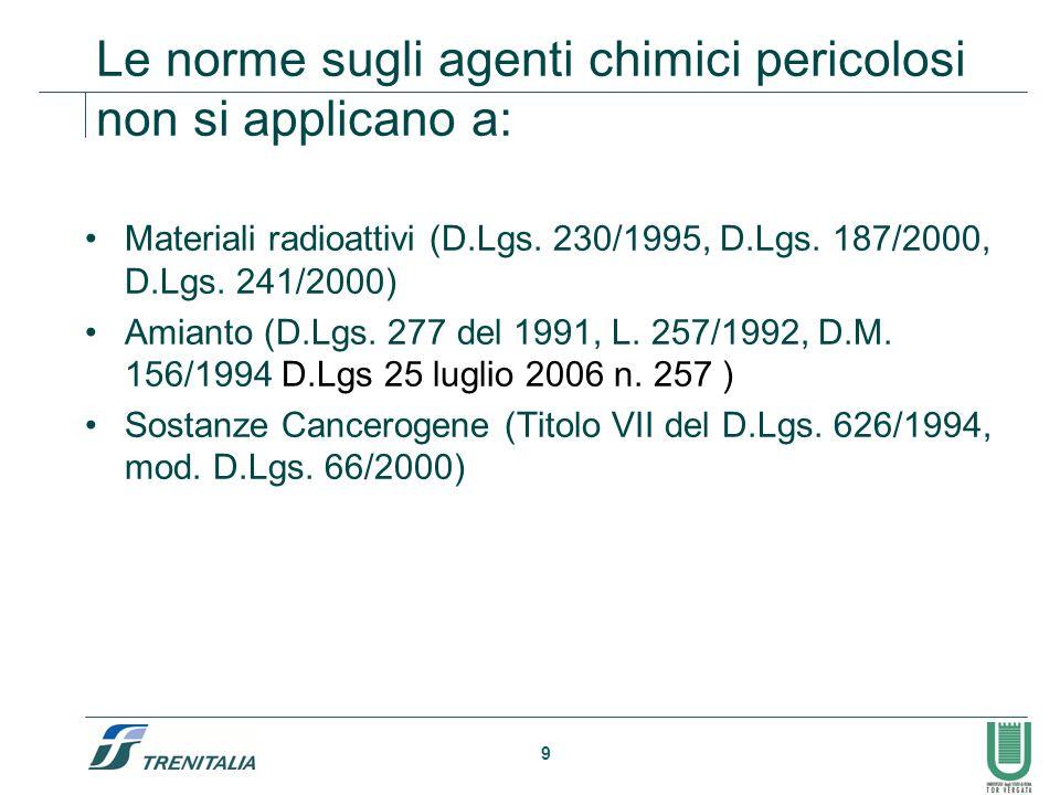 9 Le norme sugli agenti chimici pericolosi non si applicano a: Materiali radioattivi (D.Lgs. 230/1995, D.Lgs. 187/2000, D.Lgs. 241/2000) Amianto (D.Lg