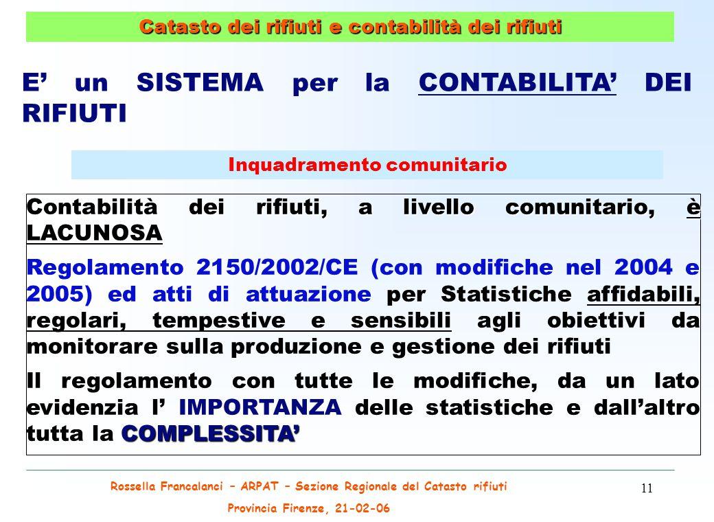 Rossella Francalanci – ARPAT – Sezione Regionale del Catasto rifiuti Provincia Firenze, 21-02-06 11 Catasto dei rifiuti e contabilità dei rifiuti Contabilità dei rifiuti, a livello comunitario, è LACUNOSA Regolamento 2150/2002/CE (con modifiche nel 2004 e 2005) ed atti di attuazione per Statistiche affidabili, regolari, tempestive e sensibili agli obiettivi da monitorare sulla produzione e gestione dei rifiuti COMPLESSITA' Il regolamento con tutte le modifiche, da un lato evidenzia l' IMPORTANZA delle statistiche e dall'altro tutta la COMPLESSITA' E' un SISTEMA per la CONTABILITA' DEI RIFIUTI Inquadramento comunitario