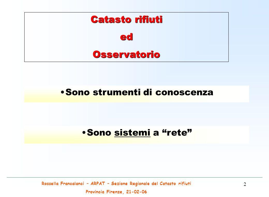 Rossella Francalanci – ARPAT – Sezione Regionale del Catasto rifiuti Provincia Firenze, 21-02-06 2 Sono strumenti di conoscenza Sono sistemi a rete Catasto rifiuti edOsservatorio