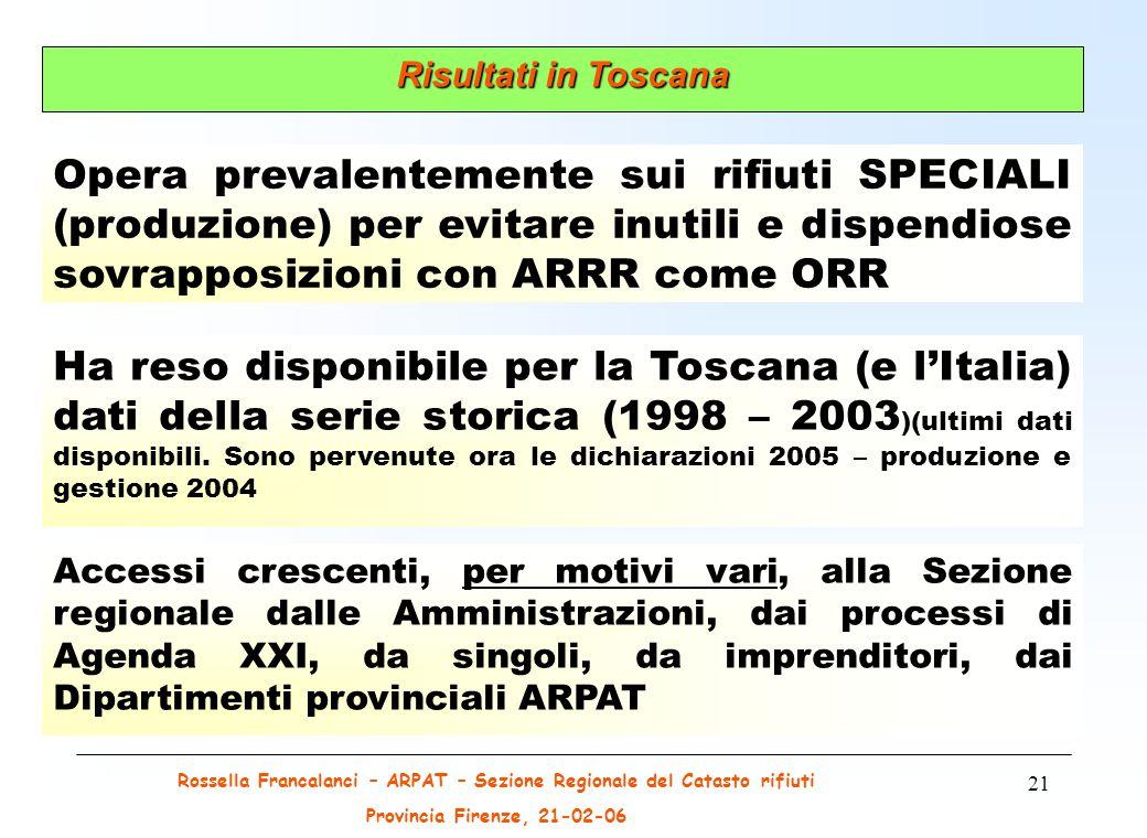 Rossella Francalanci – ARPAT – Sezione Regionale del Catasto rifiuti Provincia Firenze, 21-02-06 21 Ha reso disponibile per la Toscana (e l'Italia) dati della serie storica (1998 – 2003 )(ultimi dati disponibili.