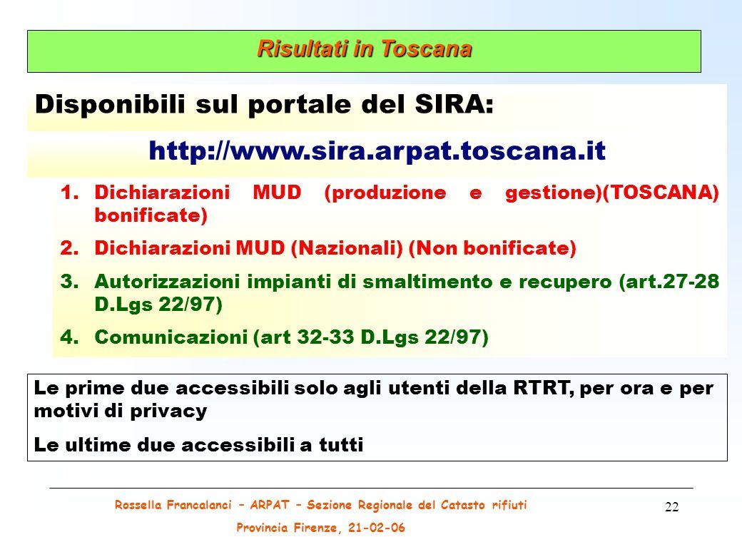Rossella Francalanci – ARPAT – Sezione Regionale del Catasto rifiuti Provincia Firenze, 21-02-06 22 Disponibili sul portale del SIRA: Risultati in Toscana 1.Dichiarazioni MUD (produzione e gestione)(TOSCANA) bonificate) 2.Dichiarazioni MUD (Nazionali) (Non bonificate) 3.Autorizzazioni impianti di smaltimento e recupero (art.27-28 D.Lgs 22/97) 4.Comunicazioni (art 32-33 D.Lgs 22/97) http://www.sira.arpat.toscana.it Le prime due accessibili solo agli utenti della RTRT, per ora e per motivi di privacy Le ultime due accessibili a tutti
