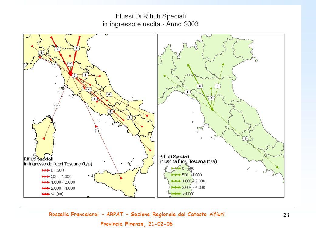 Rossella Francalanci – ARPAT – Sezione Regionale del Catasto rifiuti Provincia Firenze, 21-02-06 28