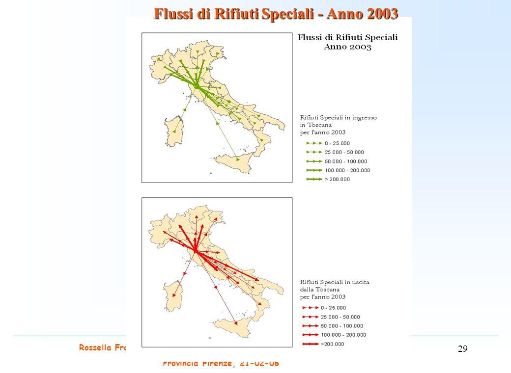 Rossella Francalanci – ARPAT – Sezione Regionale del Catasto rifiuti Provincia Firenze, 21-02-06 29 Flussi di Rifiuti Speciali - Anno 2003
