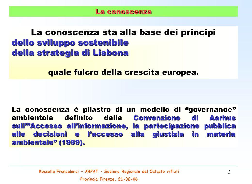 Rossella Francalanci – ARPAT – Sezione Regionale del Catasto rifiuti Provincia Firenze, 21-02-06 3 La conoscenza sta alla base dei principi dello sviluppo sostenibile della strategia di Lisbona quale fulcro della crescita europea.