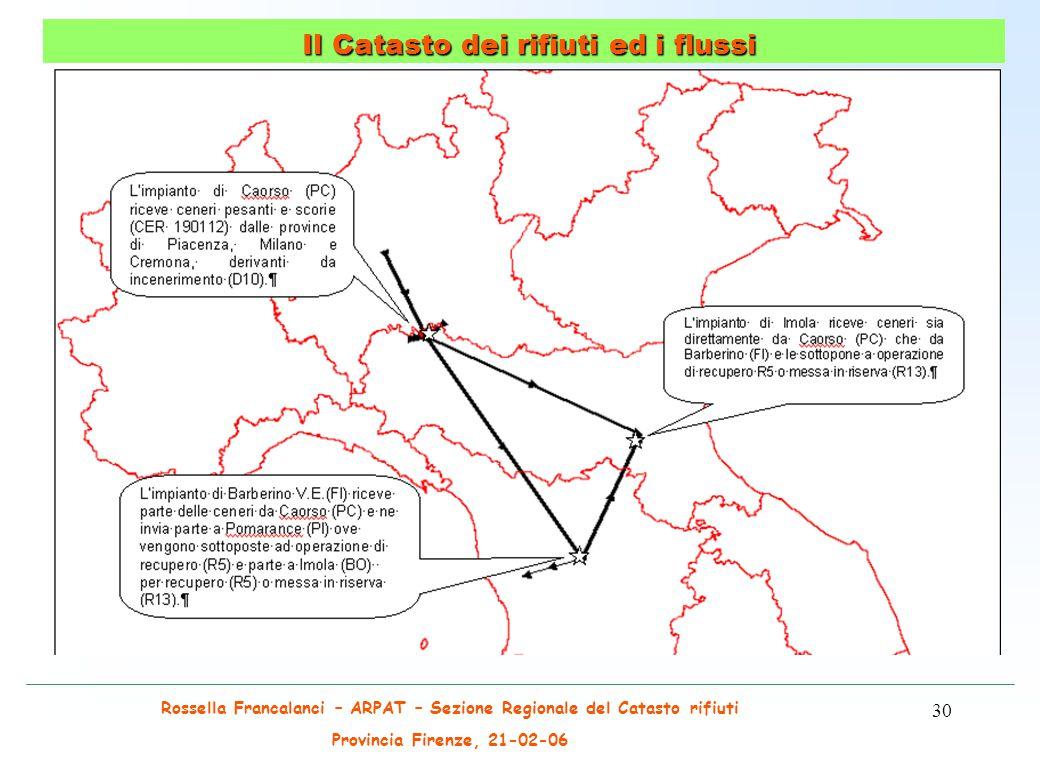 Rossella Francalanci – ARPAT – Sezione Regionale del Catasto rifiuti Provincia Firenze, 21-02-06 30 Il Catasto dei rifiuti ed i flussi