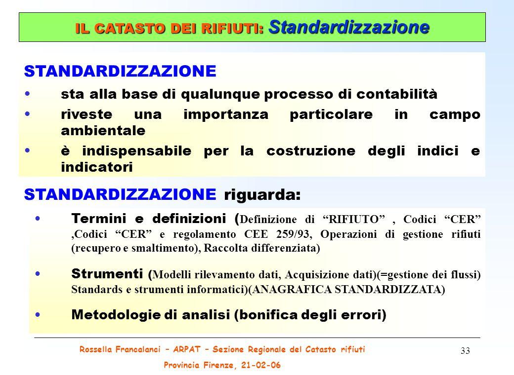 Rossella Francalanci – ARPAT – Sezione Regionale del Catasto rifiuti Provincia Firenze, 21-02-06 33 Definizione di RIFIUTO , Codici CER ,Codici CER e regolamento CEE 259/93, Operazioni di gestione rifiuti (recupero e smaltimento), Raccolta differenziata) Termini e definizioni ( Definizione di RIFIUTO , Codici CER ,Codici CER e regolamento CEE 259/93, Operazioni di gestione rifiuti (recupero e smaltimento), Raccolta differenziata) Strumenti ( Modelli rilevamento dati, Acquisizione dati)(=gestione dei flussi) Standards e strumenti informatici)(ANAGRAFICA STANDARDIZZATA) Metodologie di analisi (bonifica degli errori) STANDARDIZZAZIONE riguarda: IL CATASTO DEI RIFIUTI: Standardizzazione STANDARDIZZAZIONE sta alla base di qualunque processo di contabilità riveste una importanza particolare in campo ambientale è indispensabile per la costruzione degli indici e indicatori