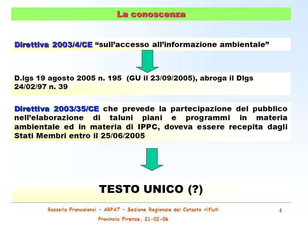 Rossella Francalanci – ARPAT – Sezione Regionale del Catasto rifiuti Provincia Firenze, 21-02-06 4 TESTO UNICO (?) Direttiva 2003/4/CE sull'accesso all'informazione ambientale D.lgs 19 agosto 2005 n.