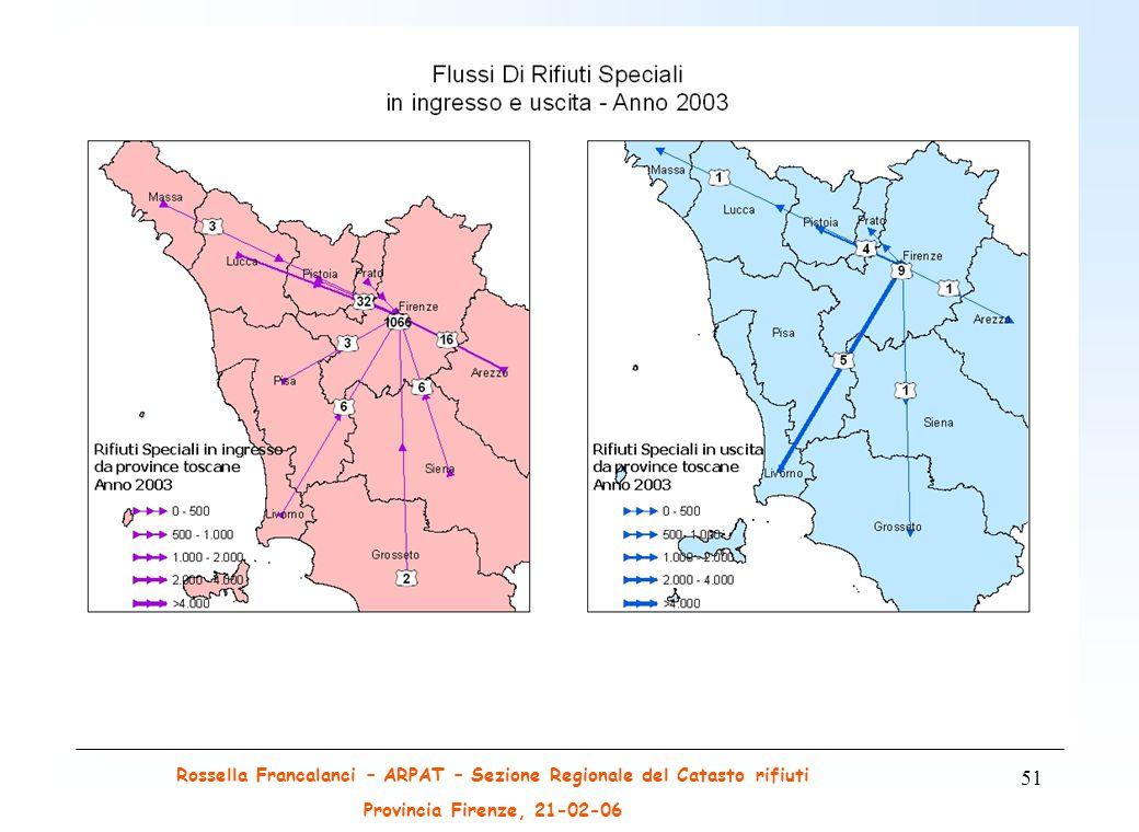 Rossella Francalanci – ARPAT – Sezione Regionale del Catasto rifiuti Provincia Firenze, 21-02-06 51