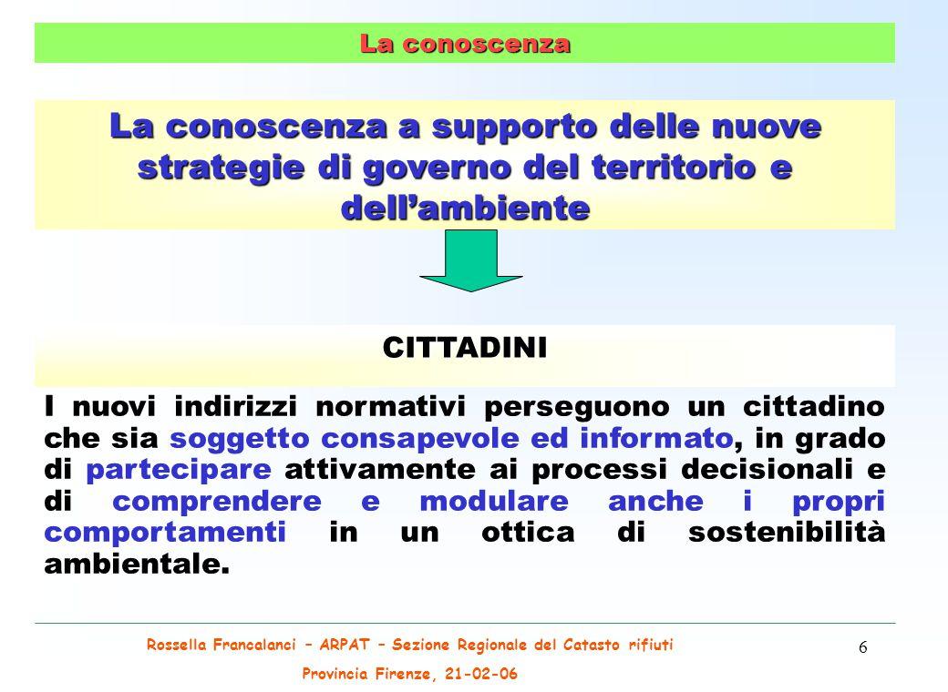Rossella Francalanci – ARPAT – Sezione Regionale del Catasto rifiuti Provincia Firenze, 21-02-06 37 Con l'entrata in vigore del TU ????????????????????????????.