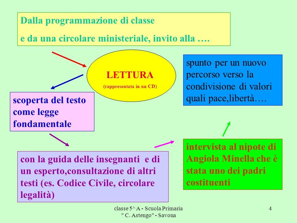 classe 5^ A - Scuola Primaria