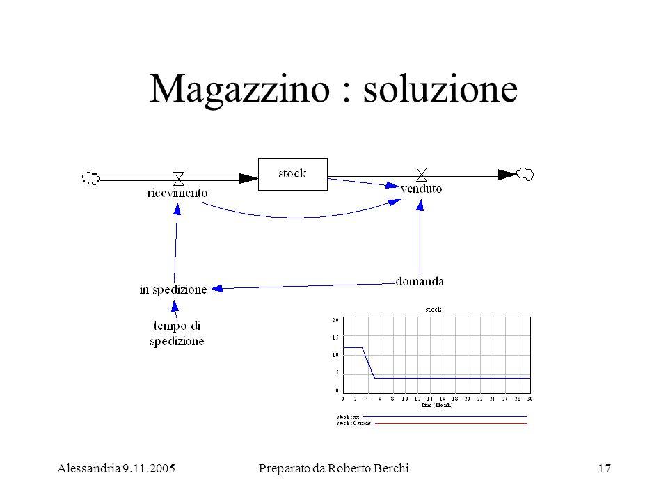 Alessandria 9.11.2005Preparato da Roberto Berchi17 Magazzino : soluzione