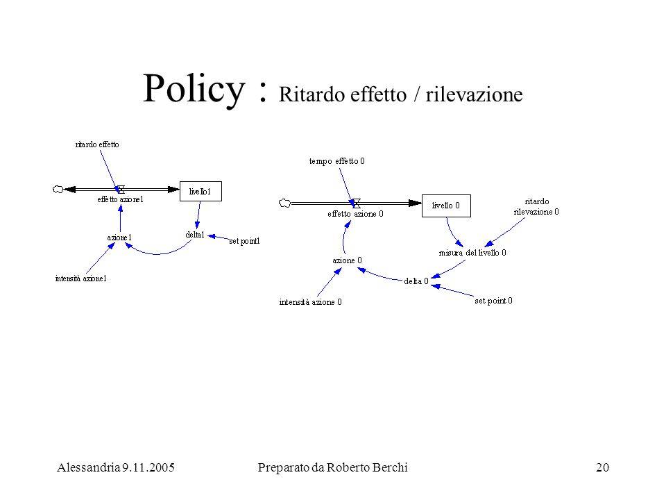 Alessandria 9.11.2005Preparato da Roberto Berchi20 Policy : Ritardo effetto / rilevazione