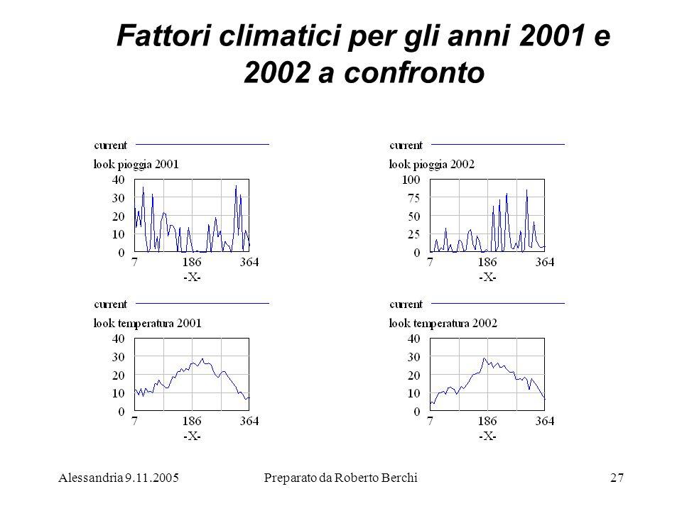 Alessandria 9.11.2005Preparato da Roberto Berchi27 Fattori climatici per gli anni 2001 e 2002 a confronto
