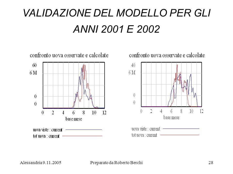 Alessandria 9.11.2005Preparato da Roberto Berchi28 VALIDAZIONE DEL MODELLO PER GLI ANNI 2001 E 2002