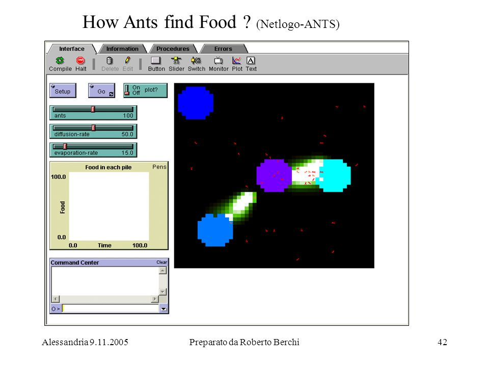 Alessandria 9.11.2005Preparato da Roberto Berchi42 How Ants find Food (Netlogo-ANTS)
