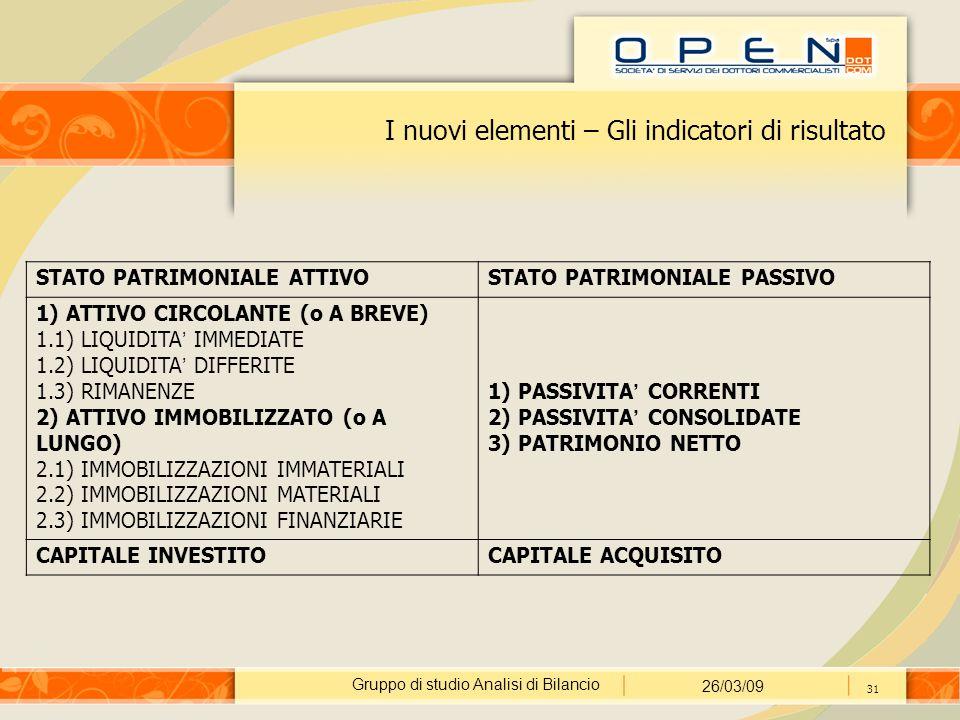 Gruppo di studio Analisi di Bilancio 26/03/09 31 I nuovi elementi – Gli indicatori di risultato STATO PATRIMONIALE ATTIVOSTATO PATRIMONIALE PASSIVO 1) ATTIVO CIRCOLANTE (o A BREVE) 1.1) LIQUIDITA ' IMMEDIATE 1.2) LIQUIDITA ' DIFFERITE 1.3) RIMANENZE 2) ATTIVO IMMOBILIZZATO (o A LUNGO) 2.1) IMMOBILIZZAZIONI IMMATERIALI 2.2) IMMOBILIZZAZIONI MATERIALI 2.3) IMMOBILIZZAZIONI FINANZIARIE 1) PASSIVITA ' CORRENTI 2) PASSIVITA ' CONSOLIDATE 3) PATRIMONIO NETTO CAPITALE INVESTITOCAPITALE ACQUISITO