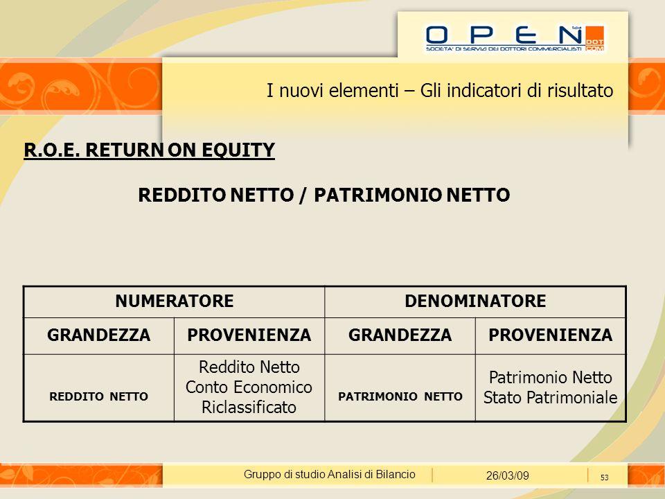 Gruppo di studio Analisi di Bilancio 26/03/09 53 I nuovi elementi – Gli indicatori di risultato R.O.E. RETURN ON EQUITY REDDITO NETTO / PATRIMONIO NET