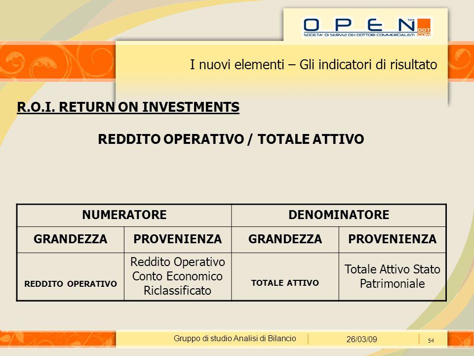 Gruppo di studio Analisi di Bilancio 26/03/09 54 I nuovi elementi – Gli indicatori di risultato R.O.I. RETURN ON INVESTMENTS REDDITO OPERATIVO / TOTAL