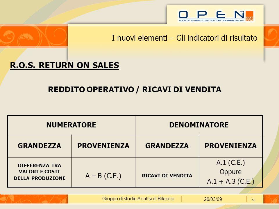 Gruppo di studio Analisi di Bilancio 26/03/09 56 I nuovi elementi – Gli indicatori di risultato R.O.S. RETURN ON SALES REDDITO OPERATIVO / RICAVI DI V
