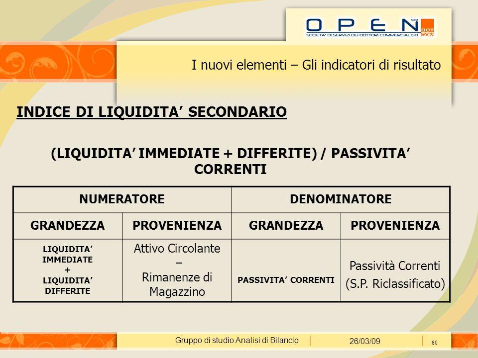 Gruppo di studio Analisi di Bilancio 26/03/09 80 I nuovi elementi – Gli indicatori di risultato INDICE DI LIQUIDITA' SECONDARIO (LIQUIDITA' IMMEDIATE