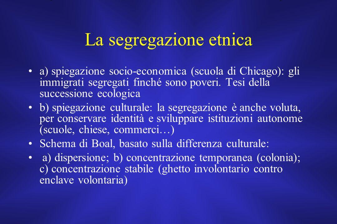 La segregazione etnica a) spiegazione socio-economica (scuola di Chicago): gli immigrati segregati finché sono poveri. Tesi della successione ecologic
